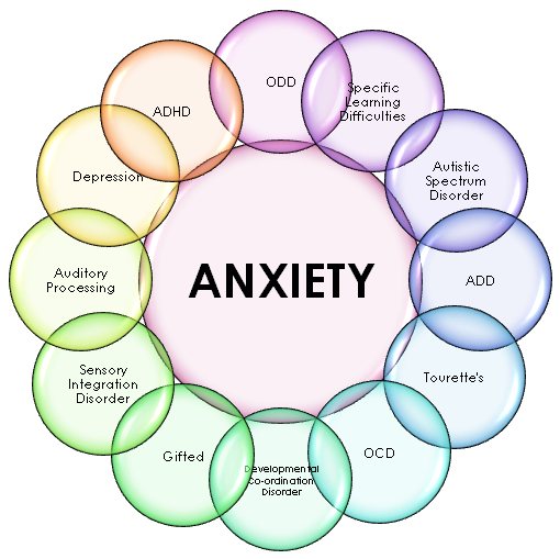 Natural Ways To Help Anxiety Disorder