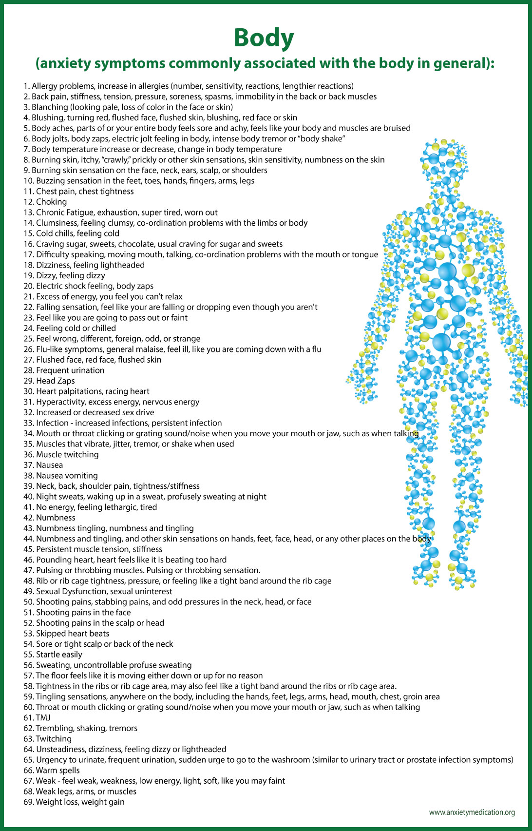 70 body anxiety symptoms